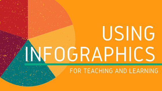 Getting Started Guide: Using Infographics for Teaching and Learning