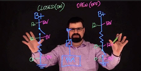 Lightboard, Camera, Action: Best Practices for Using the Lightboard