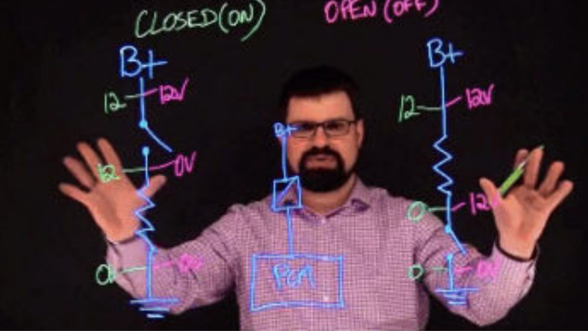 man using lightboard